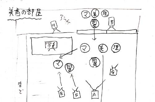 美香の家/カメラ位置(上ーs.jpg