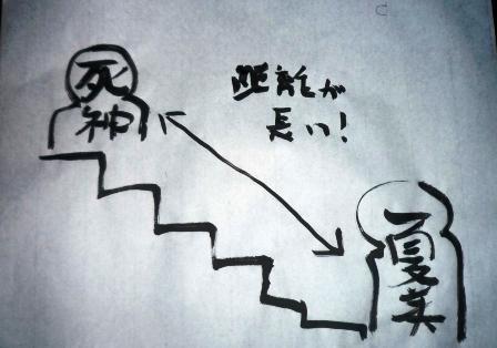 階段の解説1.JPG